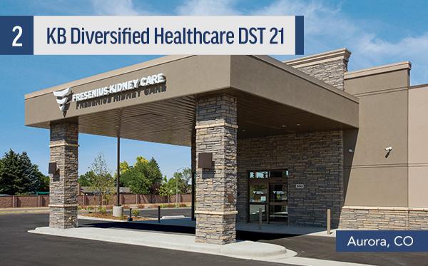 KB Diversified Healthcare DST 21