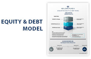 Kingsbarn Real Estate Fund 5  - Equity and Debt Model