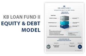 KB Loan Fund II - Equity and Debt Model