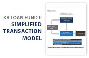 KB Loan Fund II - Simplified Transaction Model